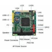 Новые процессорные платы формата PC-104